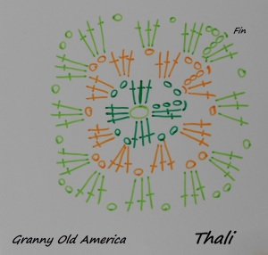 Le diagramme du granny Old America